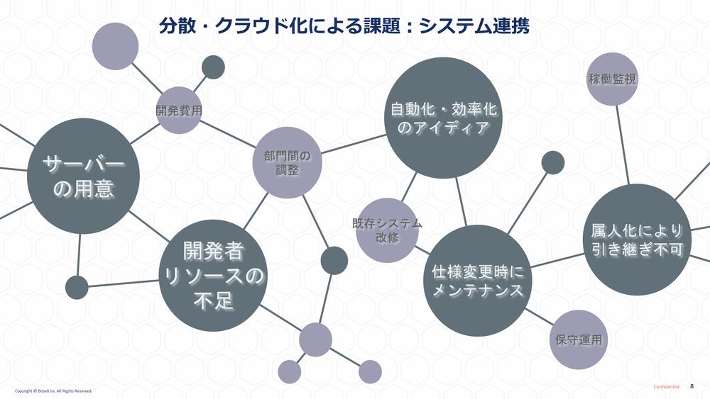 データの分散やクラウド化により、システム連携が課題に