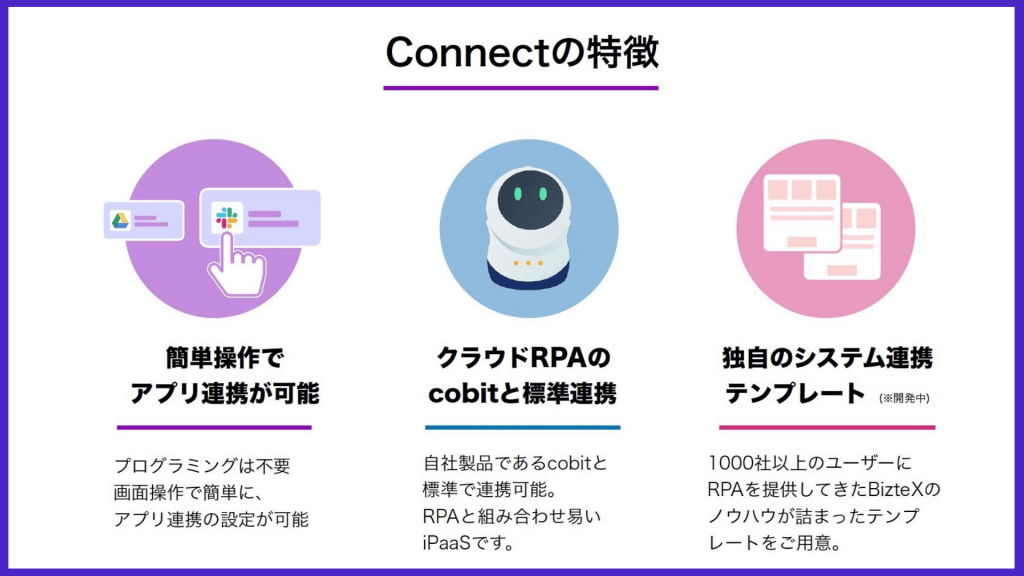 BizteX Connect の特徴