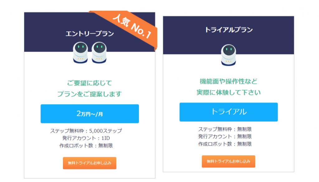 BizteX cobit料金プランRPA導入コスト比較