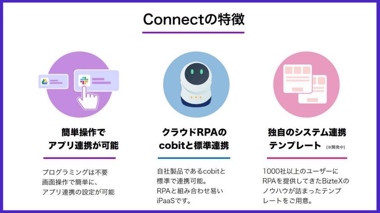 iPaaS『BizteX Connect』とは