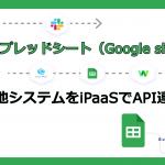 "<span class=""title"">【業務自動化の方法】APIを使ったGoogleスプレッドシート連携【BizteX Connect】</span>"